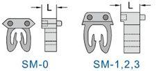 SM-0  SM-1,2,3