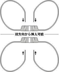 双方向から挿入可能
