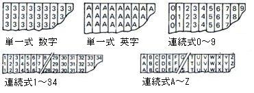 ワイヤーマーク_表示形式